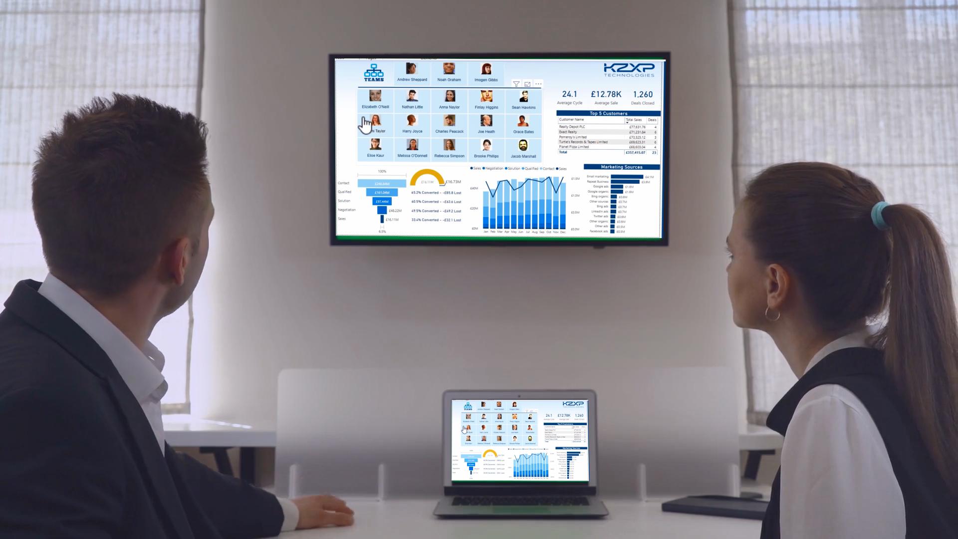 New Power BI Online Training Course: Power BI Sales Pipeline Analytics and Visualization