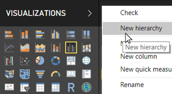 Power BI Formal and Informal Hierarchies