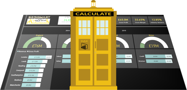 The CALCULATE Function is a DAX TARDIS